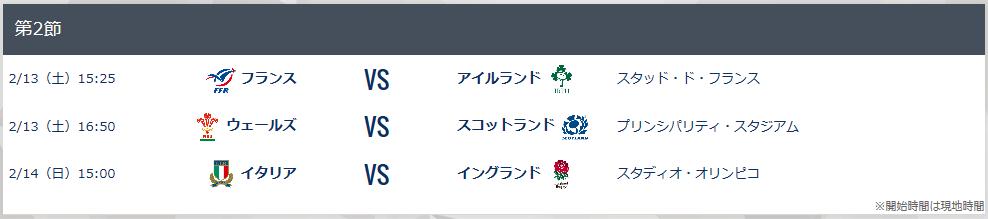シックスネーションズ2016 日程