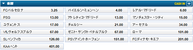 william hill オッズ