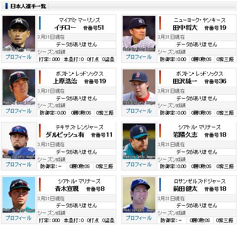 メジャーリーグ所属の日本人