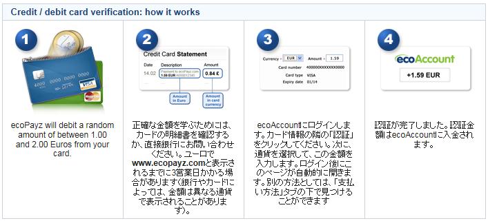 Ecopayz(エコペイズ) クレジットカード/デビットカードでの入金方法